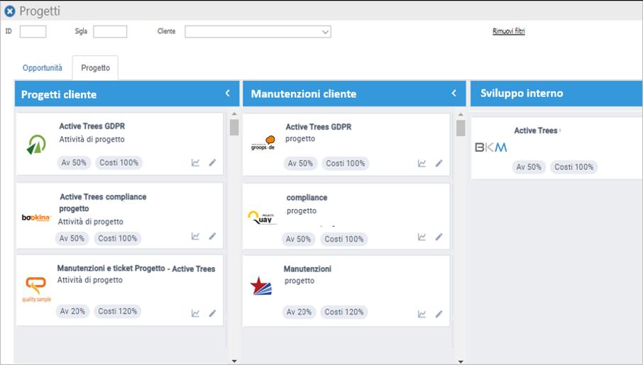 dashboard gestione progetti