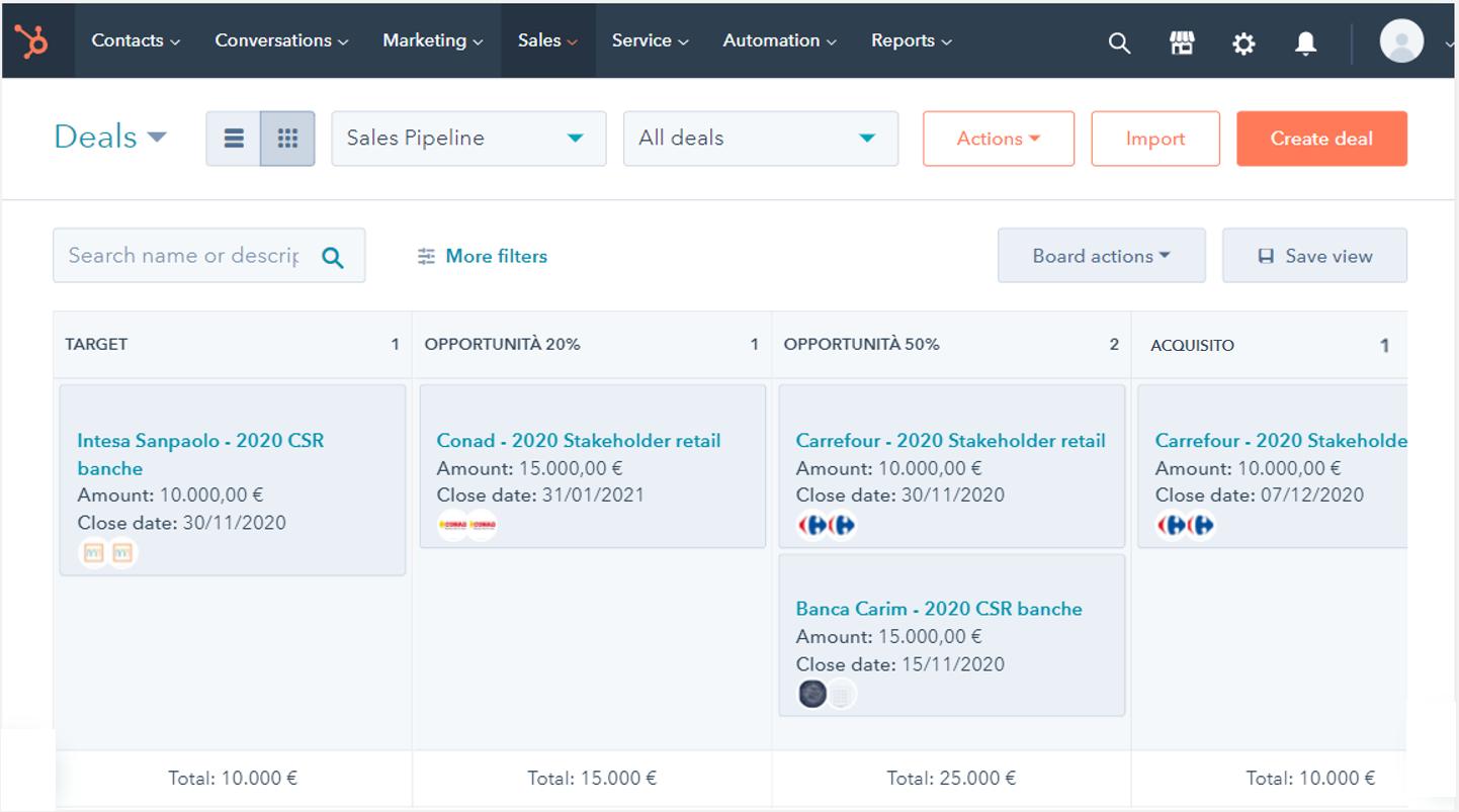 sales pipeline per monitoraggio deal e vendite